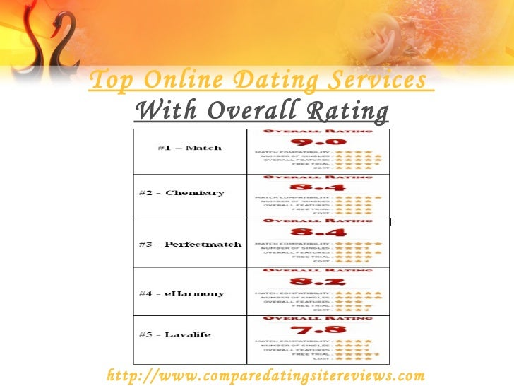 reviews about dating websites