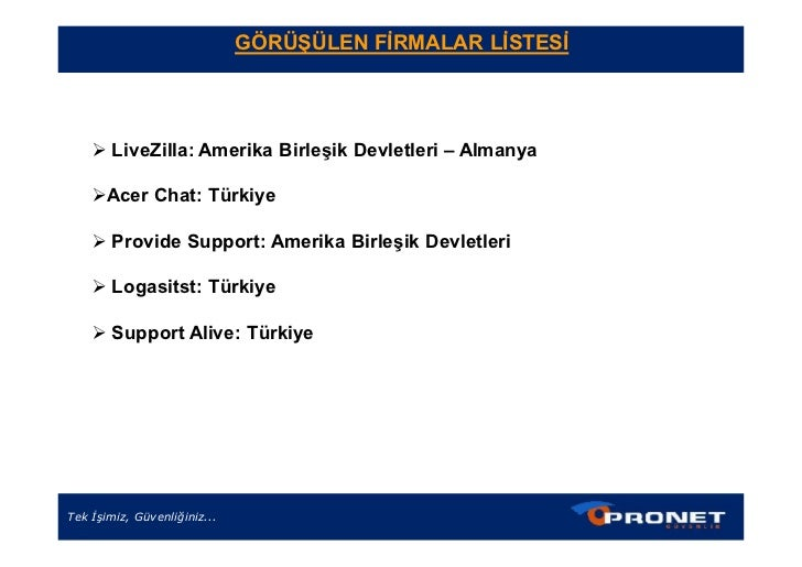 GÖRÜŞÜLEN FİRMALAR LİSTESİ     LiveZilla: Amerika Birleşik Devletleri – Almanya    Acer Chat: Türkiye     Provide Suppo...