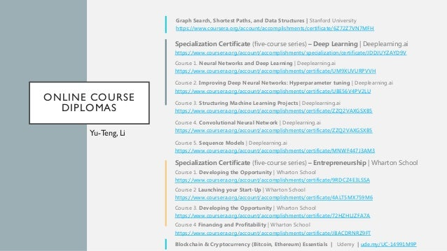 CA Online Diploma Collection