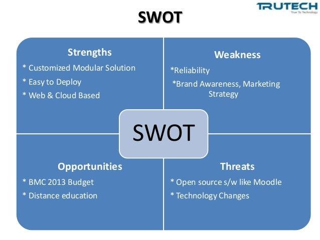 GE Aviation - Company Profile & SWOT Analysis