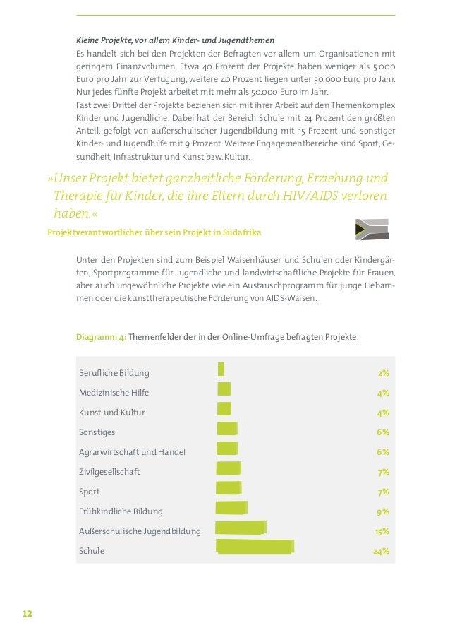 online engagement auf augenh he warum menschen in deutschland sich f. Black Bedroom Furniture Sets. Home Design Ideas