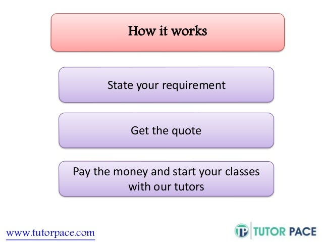 How it works  www.tutorpace.com  State your requirement  Get the quote  Pay the money and start your classes  with our tut...
