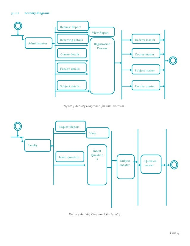 Draw Block Diagram Online – powerking.co