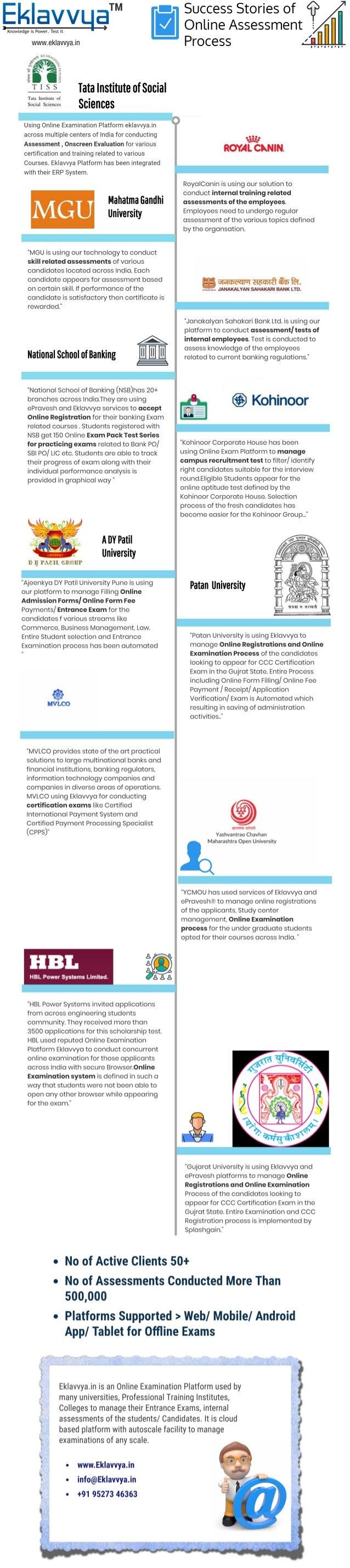 Online Exam Success Stories eklavvya.in