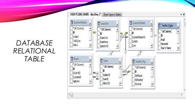 Online Exam System