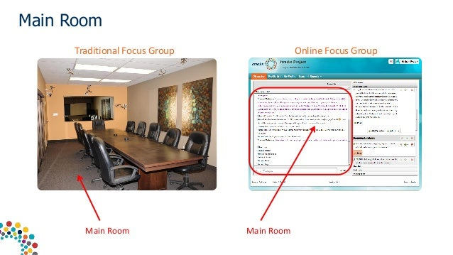 Online and traditional focus groups