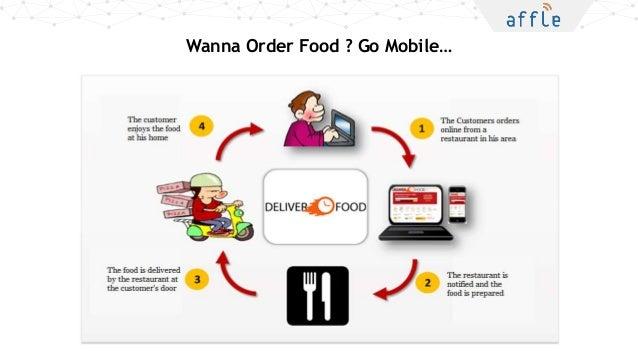 Advantages Of Online Food Ordering System For Restaurants