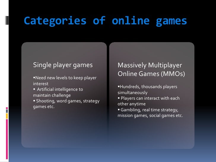 share online games