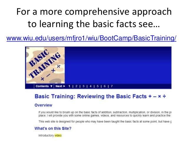 Learn Internet Basics