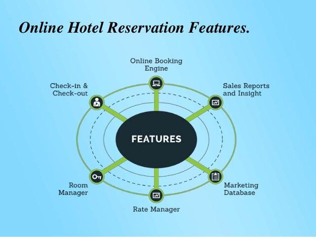 Online Hotel Booking Portals