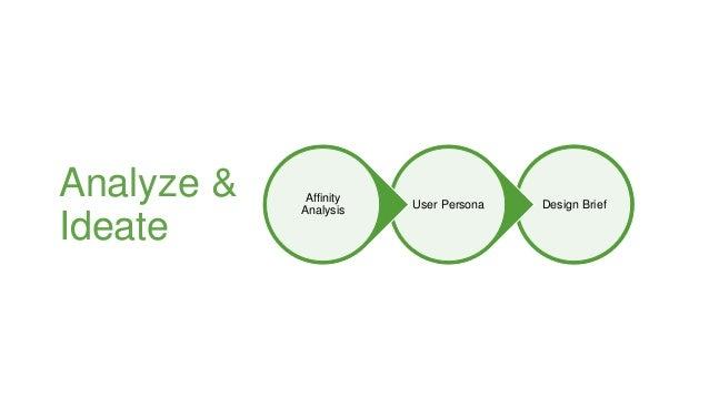application insights filter based on user