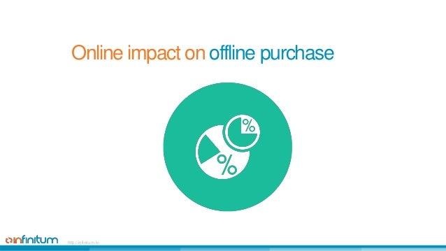 Online impact on offline purchase  http://infinitum.lv