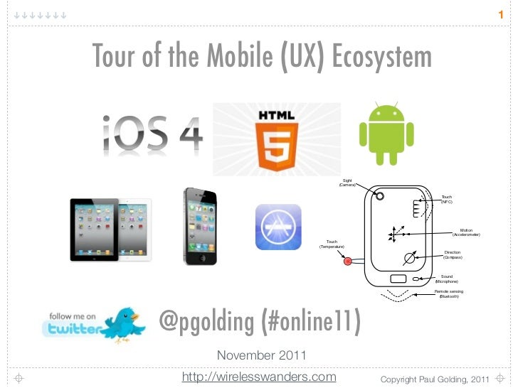 1Tour of the Mobile (UX) Ecosystem                                           Sight                                        ...