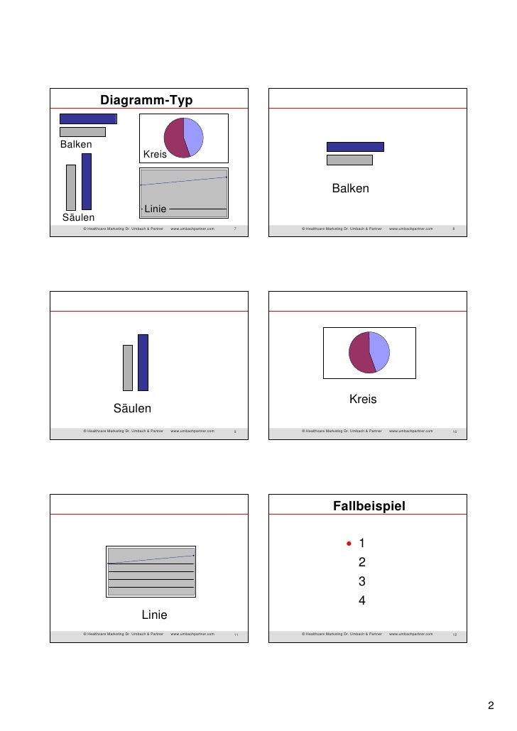 Wissenschaftliche Diagramme optimieren