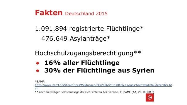 Online learning 4 refugees #bchh16 Slide 2