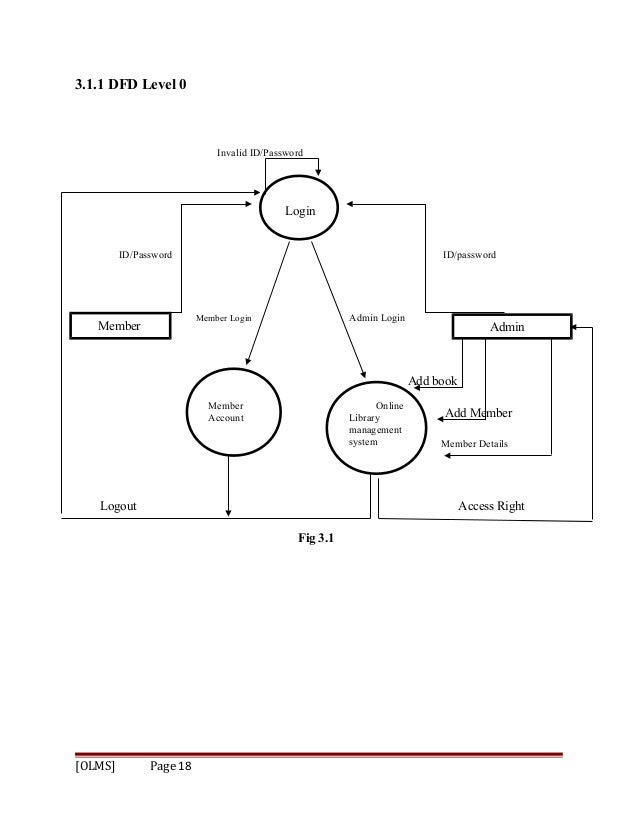 dfd thesis award