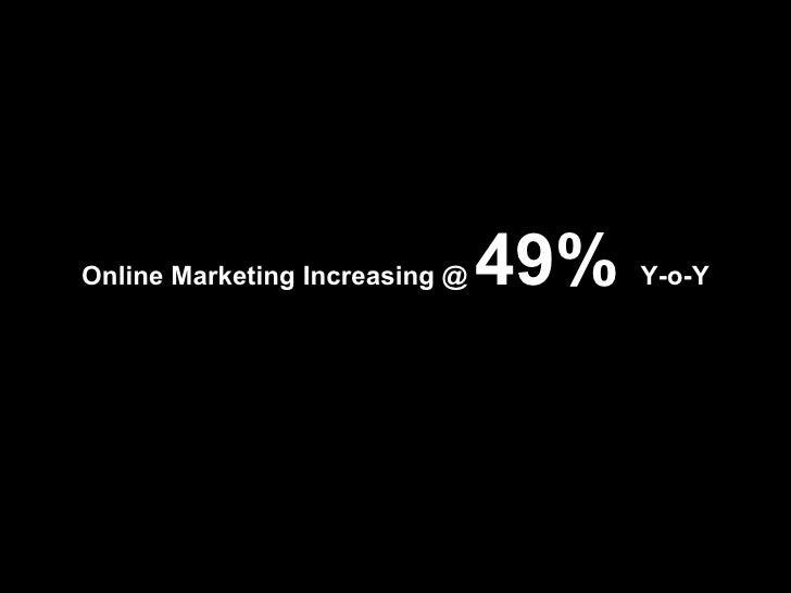 Online Marketing Increasing @  49%  Y-o-Y