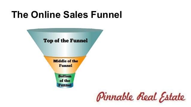 Real Estate Agent's Killer Online Marketing Plan - Foundation for a s…