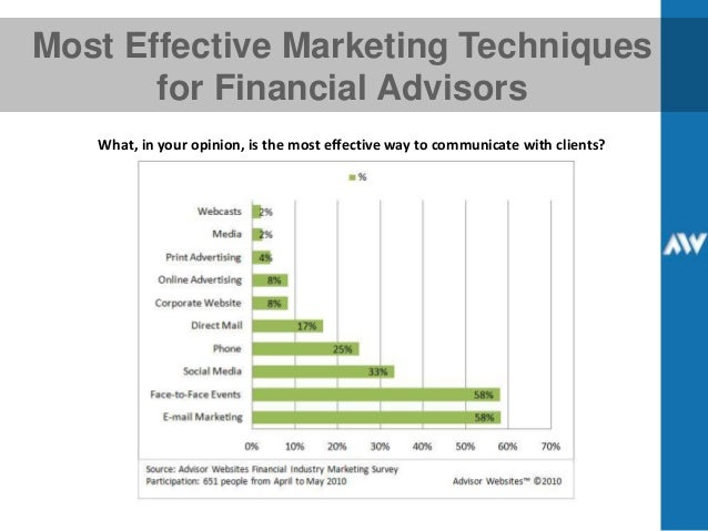 finance for effective marketing Learn six social marketing best practices you can begin using immediately to  a  recent audit of more than 100 visa issuers revealed that many financial.