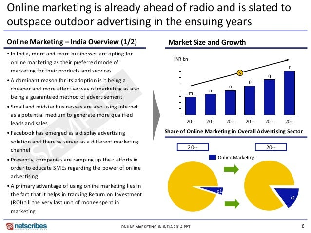 online advertising market research report Access our exclusive online marketing resources such as market research articles, seminars, templates, case studies, and much more visit our website today.