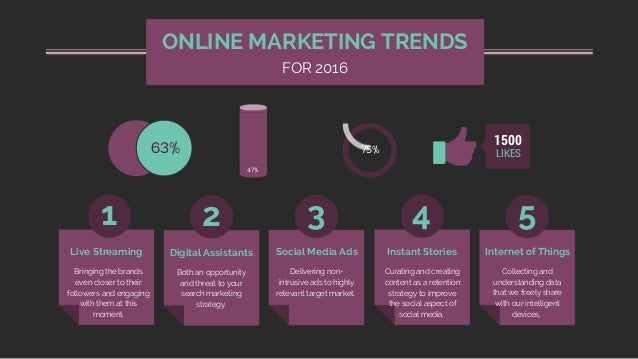Bringing the brands even closer to their followers and engaging with them at this moment. FOR 2016 ONLINE MARKETING TRENDS...