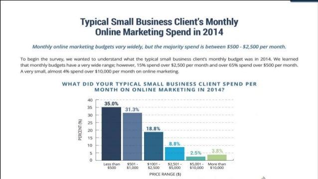 Online Marketing Trends: Ready for 2015 -- Webinar Slides Slide 3
