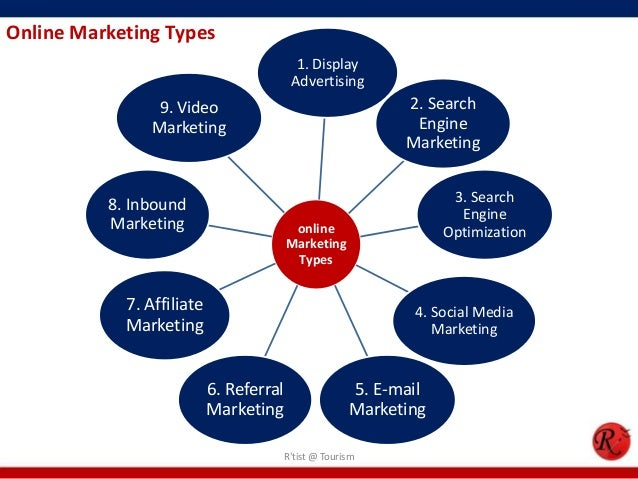 online marketing types