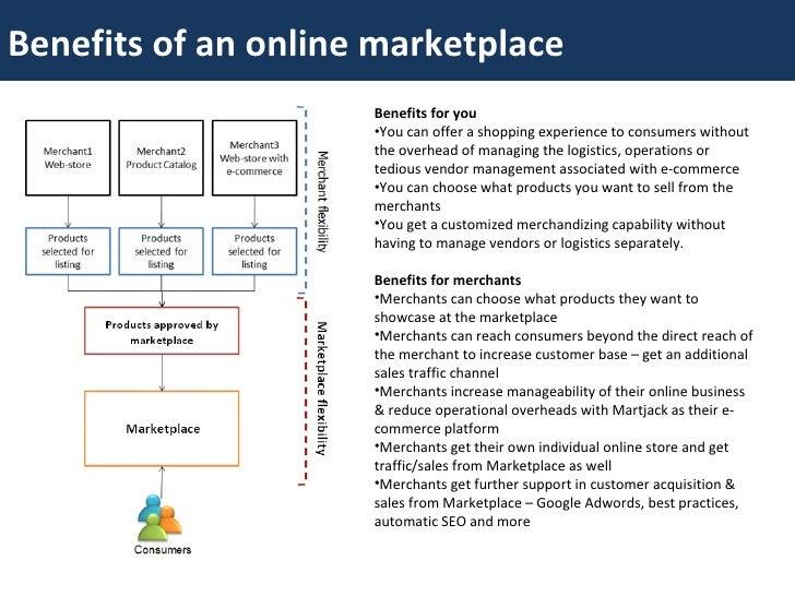 d754c51db5a4 Benefits of an online marketplace ...