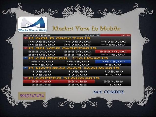 MCX Live Price Rates