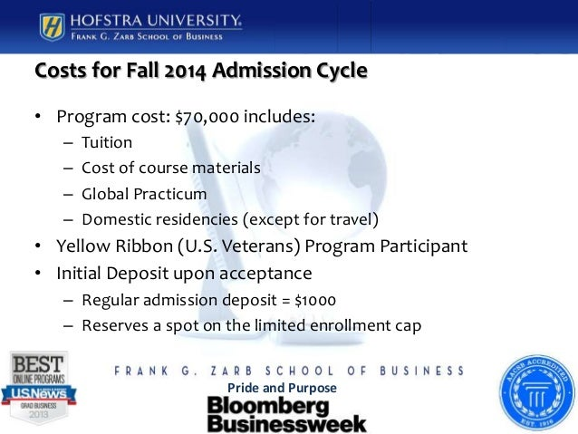 hofstra u0026 39 s online mba program overview  fall 2014 update