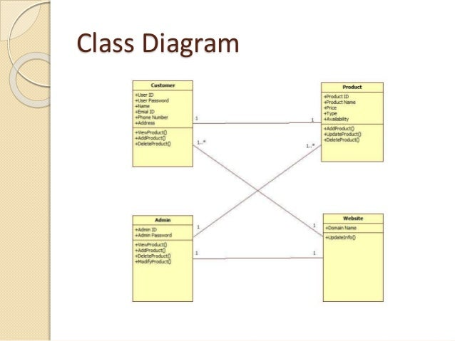 Online mobile shop presentation use case diagram 10 class ccuart