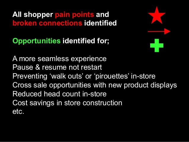 retail experience diagnostic and solutions