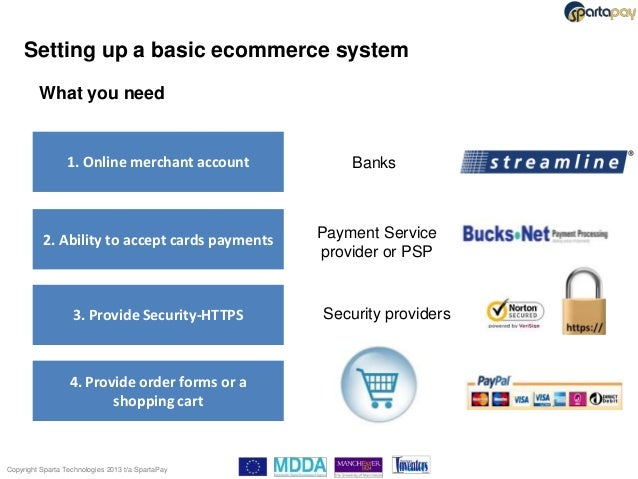 online payment system This includes an online payment processing system that can be linked to your website in addition to this, merchant warehouse also features several point-of-sale devices that are able to accept various forms of payment, even money from a person's google wallet.