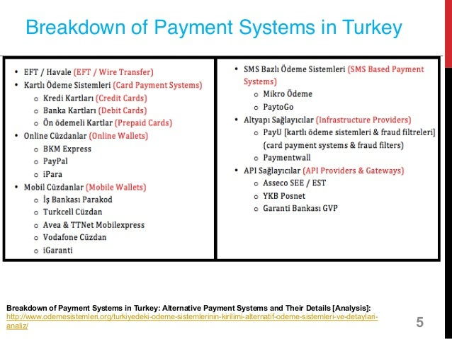 Online Payment Systems in Turkish E-Commerce: Merchant