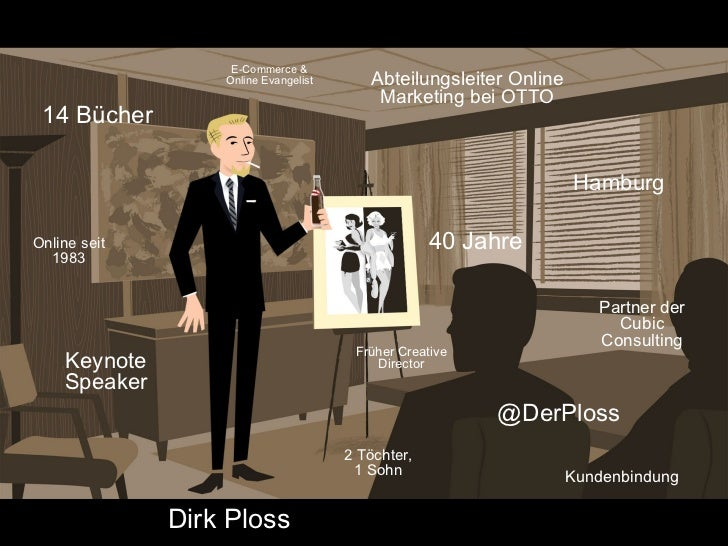 @DerPloss Abteilungsleiter Online Marketing bei OTTO 14 Bücher Partner der Cubic Consulting Keynote Speaker 2 Töchter, 1 S...