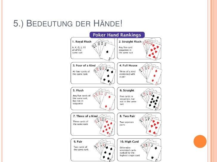 6.) Echtgeld, Ja? Nein?<br />Zwingend müssen sich nicht mit Echtgeld Spielen, diese Option sollten sie erst als geübter Sp...