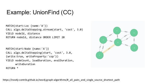 Practical Graph Algorithms with Neo4j
