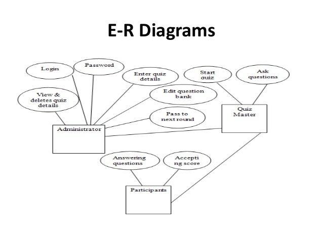Er Diagram Symbols Ppt Wiring Diagram Libraries