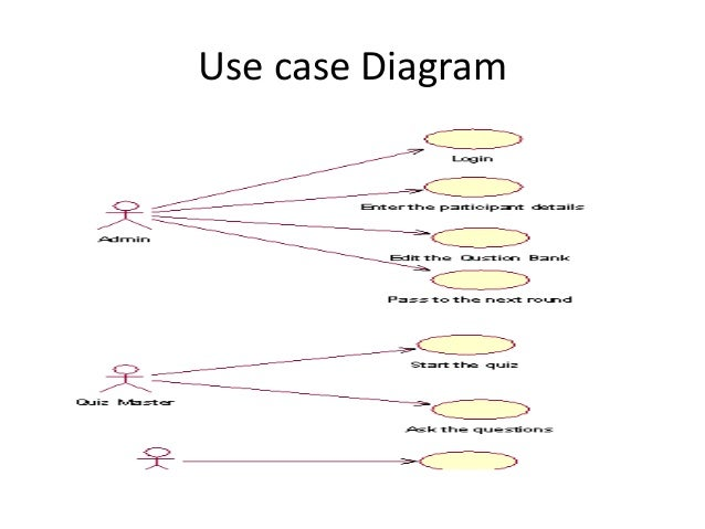 what is use case diagram pdf