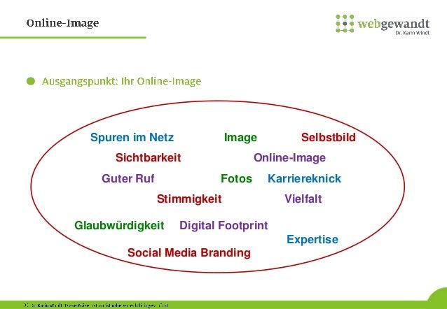 Onlinereputation mit Social Media Slide 3
