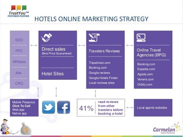 Online Reputation Management for Hotels