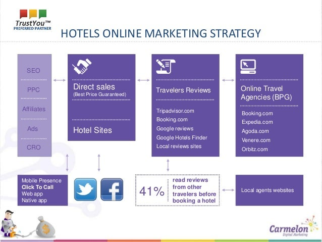 sales strategy for hotels