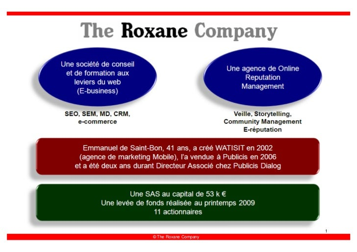 1 © The Roxane Company