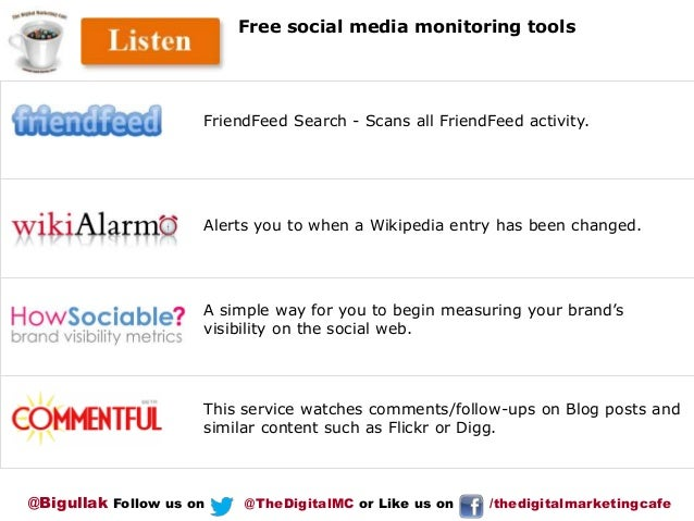 Free social media monitoring tools  FriendFeed Search - Scans all FriendFeed activity.  Alerts you to when a Wikipedia ent...