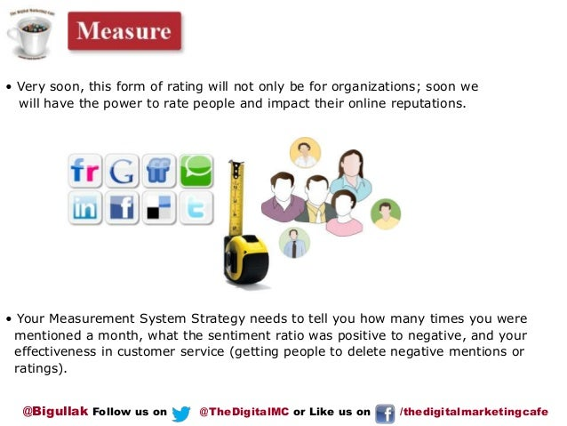 • Very soon, this form of rating will not only be for organizations; soon we will have the power to rate people and impact...