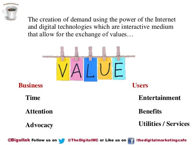 The creation of demand using the power of the Internet and digital technologies which are interactive medium that allow fo...