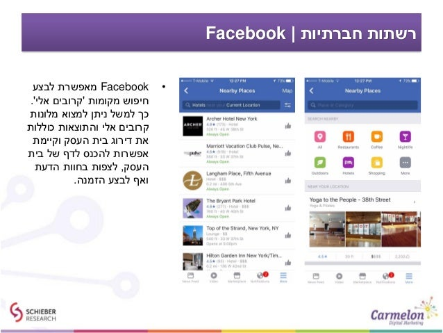 חברתיות רשתות Facebook •Facebookלבצע מאפשרת מקומות חיפוש'אלי קרובים'. מלונות למצוא ניתן למשל כך ...