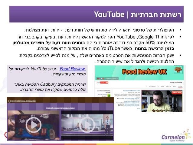חברתיות רשתות YouTube •דעת חוות של חדש סוג הולידה וידאו סרטוני של הפופולריות-מצולמת דעת חוות...