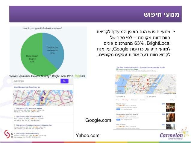 חיפוש מנועי • מנ Yahoo.com Google.com •לקריאת המועדף האופן הנם חיפוש מנועי מקוונות דעת חוות–של ...