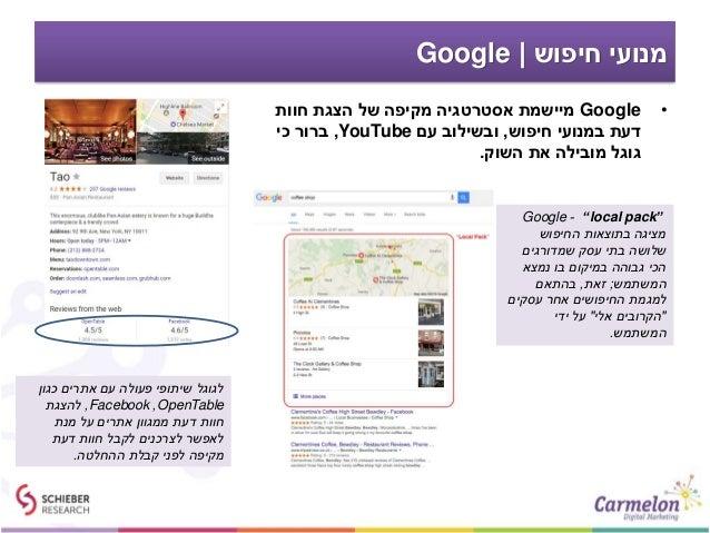 חיפוש מנועי Google •Googleחוות הצגת של מקיפה אסטרטגיה מיישמת חיפוש במנועי דעת,עם ובשילובYouTube,...